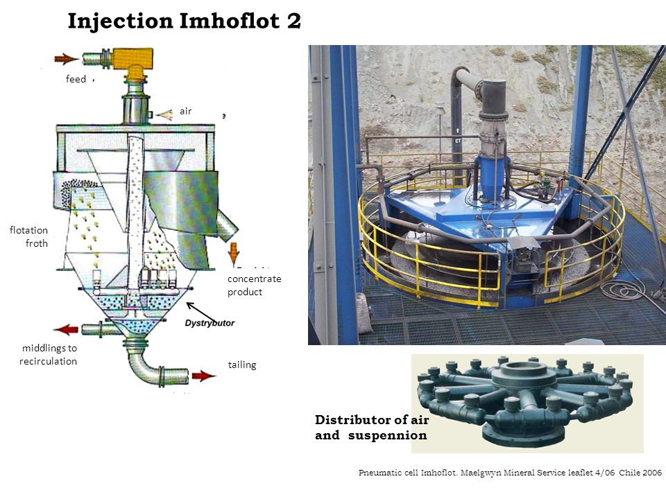 Injection Imhoflot 2 Distributor of air and suspennion Pneumatic cell Imhoflot. Maelgwyn Mineral Service leaflet 4/06 Chile 2006 feed air flotation fr