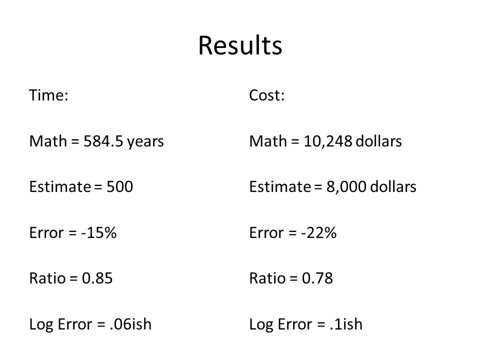 Results Time: Math = 584.5 years Estimate = 500 Error = -15% Ratio = 0.85 Log Error =.06ish Cost: Math = 10,248 dollars Estimate = 8,000 dollars Error = -22% Ratio = 0.78 Log Error =.1ish
