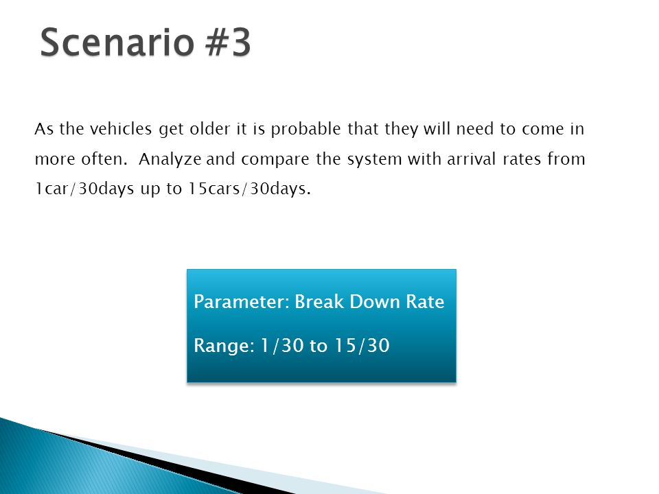 Scenario #3 As the vehicles get older it is probable that they will need to come in more often. Analyze and compare the system with arrival rates from