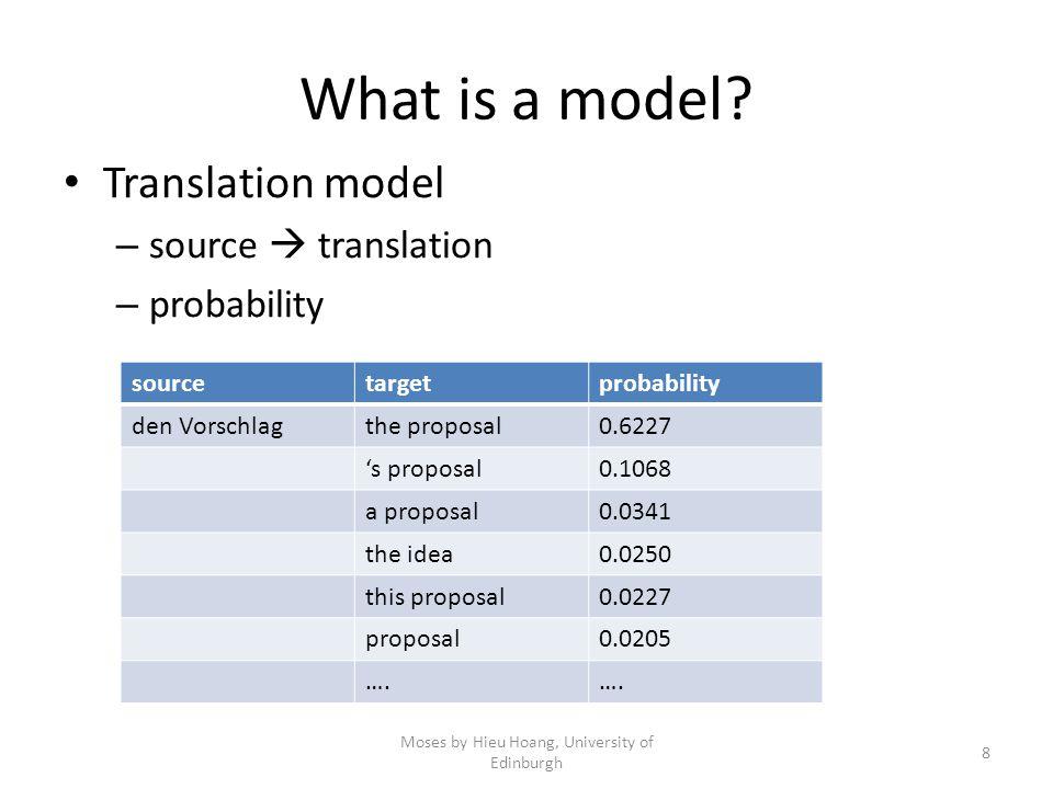 What is a model? Translation model – source translation – probability Moses by Hieu Hoang, University of Edinburgh 8 sourcetargetprobability den Vorsc