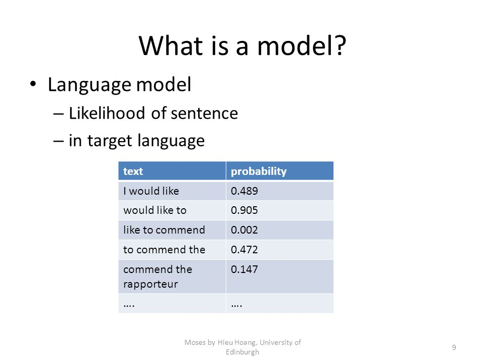 What is a model? Language model – Likelihood of sentence – in target language Moses by Hieu Hoang, University of Edinburgh 9 textprobability I would l