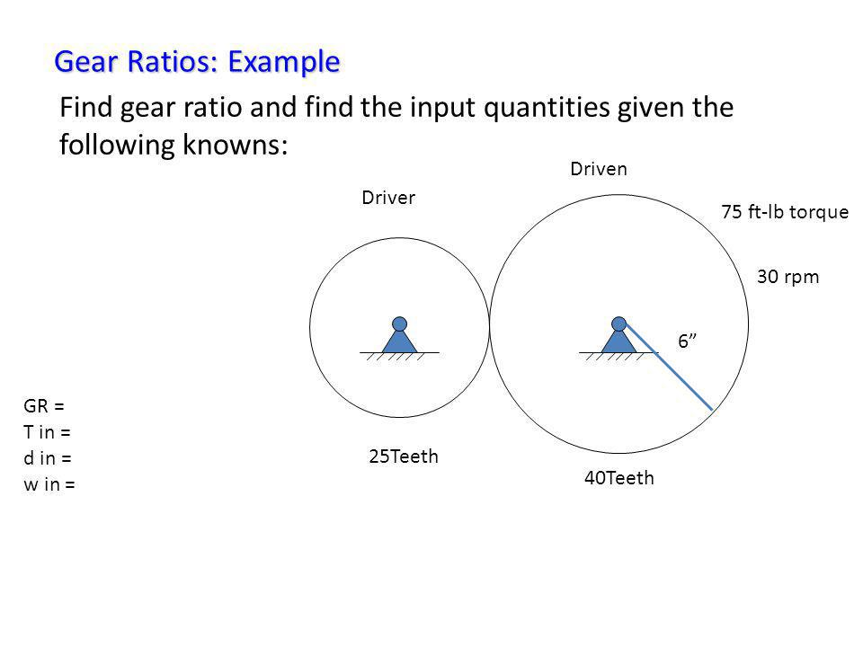 Driver Driven 25Teeth 40Teeth Find gear ratio and find the input quantities given the following knowns: GR = T in = d in = w in = Gear Ratios: Example 75 ft-lb torque 6 30 rpm