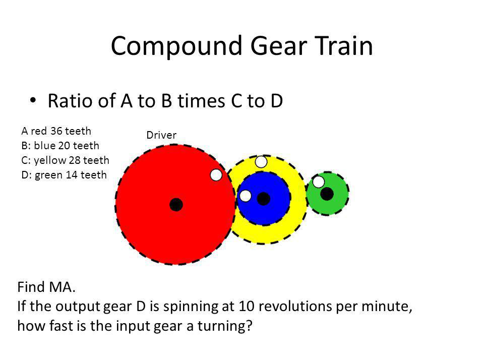 Compound Gear Train Ratio of A to B times C to D A red 36 teeth B: blue 20 teeth C: yellow 28 teeth D: green 14 teeth Find MA.