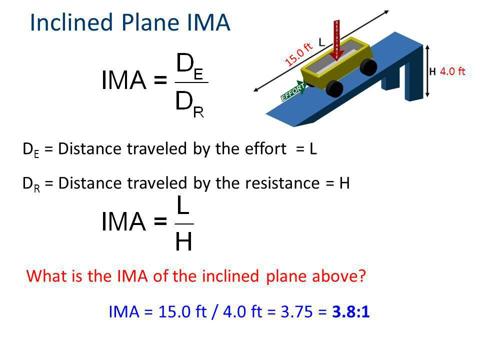 D E = Distance traveled by the effort = L D R = Distance traveled by the resistance = H What is the IMA of the inclined plane above.