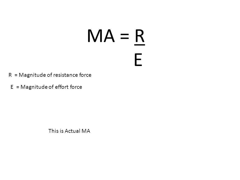R = Magnitude of resistance force E = Magnitude of effort force MA = R E This is Actual MA