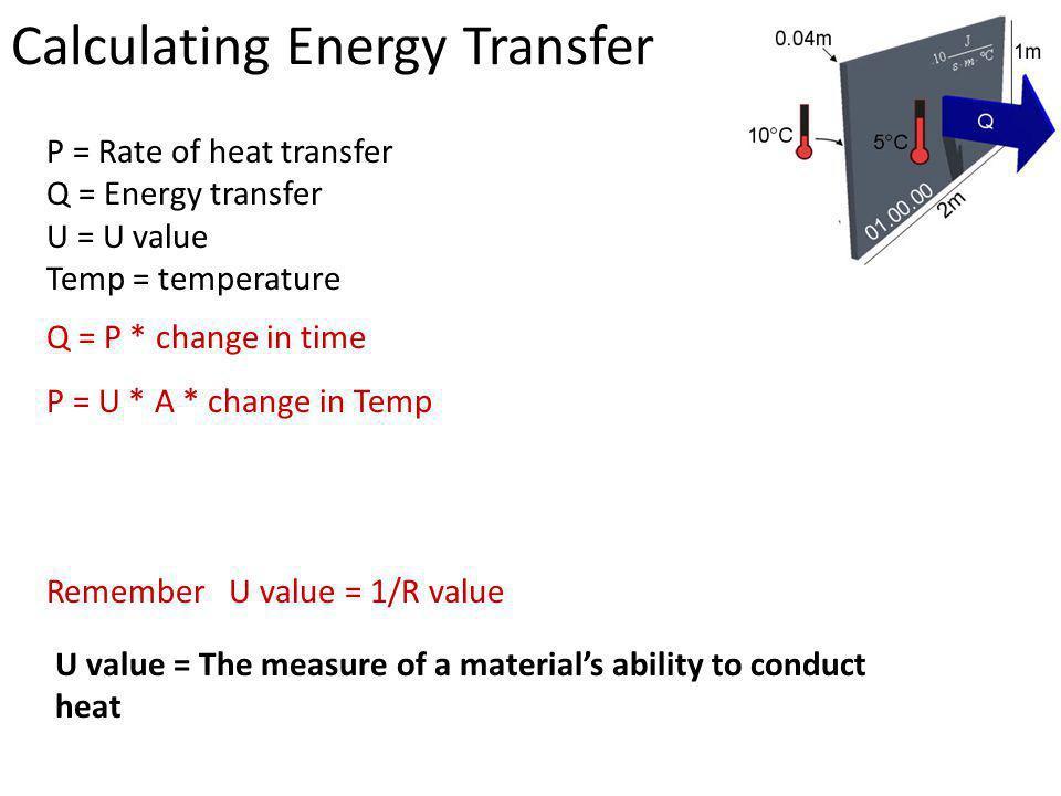 P = Rate of heat transfer Q = Energy transfer U = U value Temp = temperature Q = P * change in time P = U * A * change in Temp Remember U value = 1/R value Calculating Energy Transfer U value = The measure of a materials ability to conduct heat