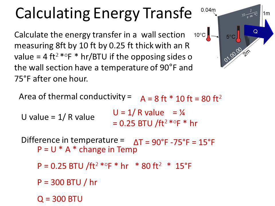 ΔT = 90°F -75°F = 15°F A = 8 ft * 10 ft = 80 ft 2 Q Calculate the energy transfer in a wall section measuring 8ft by 10 ft by 0.25 ft thick with an R value = 4 ft 2 * o F * hr/BTU if the opposing sides of the wall section have a temperature of 90°F and 75°F after one hour.