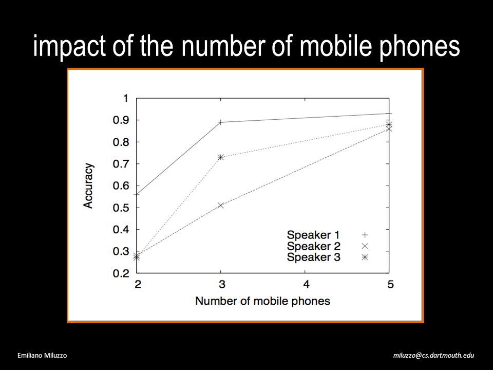 miluzzo@cs.dartmouth.eduEmiliano Miluzzo impact of the number of mobile phones