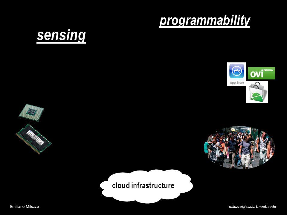 miluzzo@cs.dartmouth.eduEmiliano Miluzzo sensing programmability cloud infrastructure