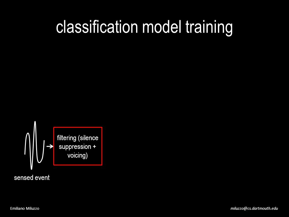 miluzzo@cs.dartmouth.eduEmiliano Miluzzo classification model training sensed event filtering (silence suppression + voicing)