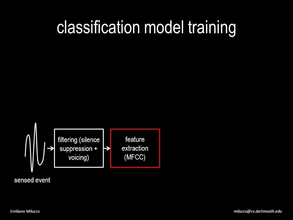 miluzzo@cs.dartmouth.eduEmiliano Miluzzo classification model training sensed event filtering (silence suppression + voicing) feature extraction (MFCC) feature extraction (MFCC)