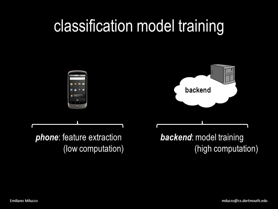 miluzzo@cs.dartmouth.eduEmiliano Miluzzo classification model training phone : feature extraction (low computation) backend backend : model training (high computation)
