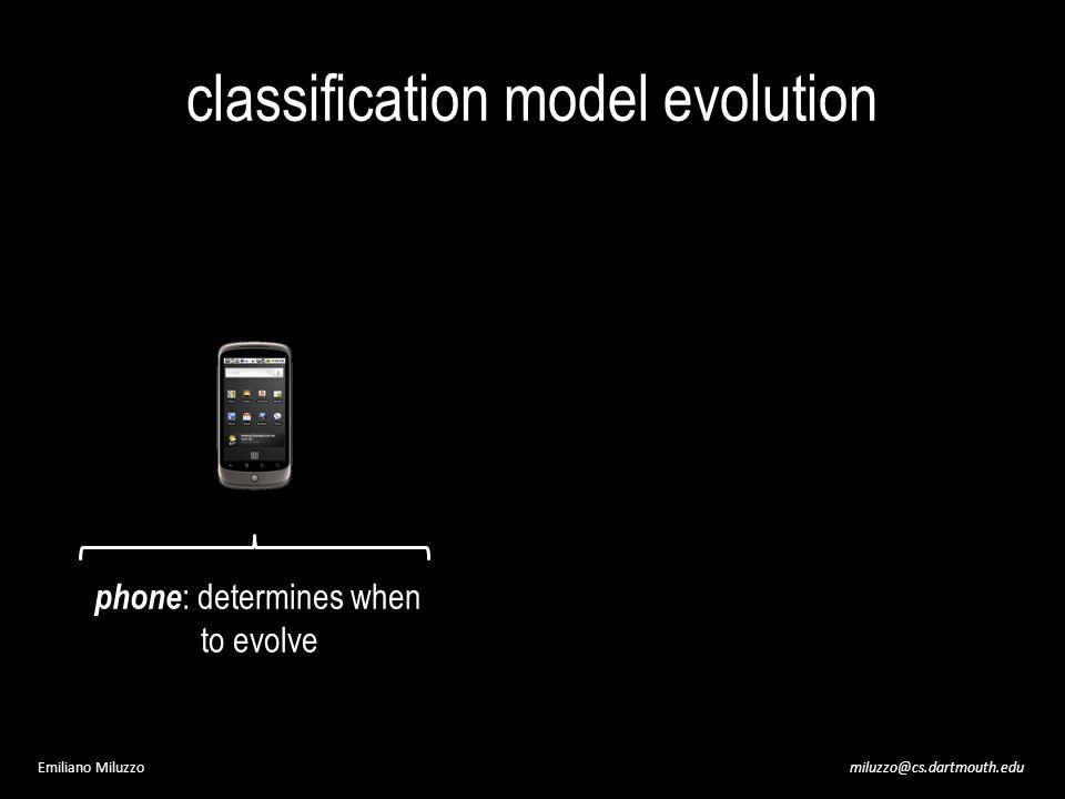 miluzzo@cs.dartmouth.eduEmiliano Miluzzo classification model evolution phone : determines when to evolve