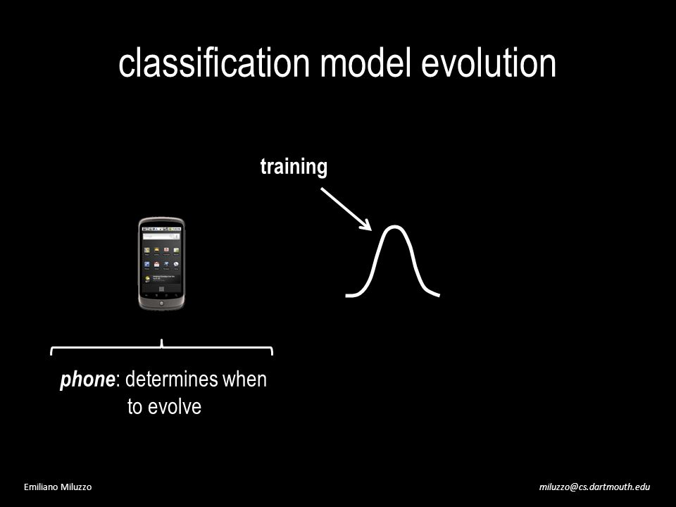 miluzzo@cs.dartmouth.eduEmiliano Miluzzo classification model evolution phone : determines when to evolve training