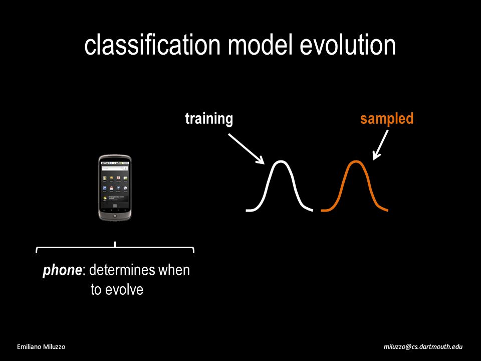 miluzzo@cs.dartmouth.eduEmiliano Miluzzo classification model evolution phone : determines when to evolve trainingsampled