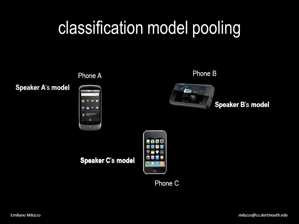 miluzzo@cs.dartmouth.eduEmiliano Miluzzo classification model pooling Speaker A s model Phone A Phone B Phone C Speaker C s model Speaker B s model Speaker C s model