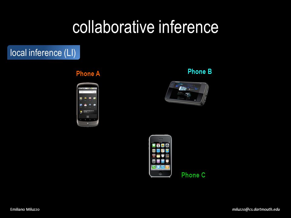 local inference (LI) miluzzo@cs.dartmouth.eduEmiliano Miluzzo collaborative inference Phone A Phone B Phone C