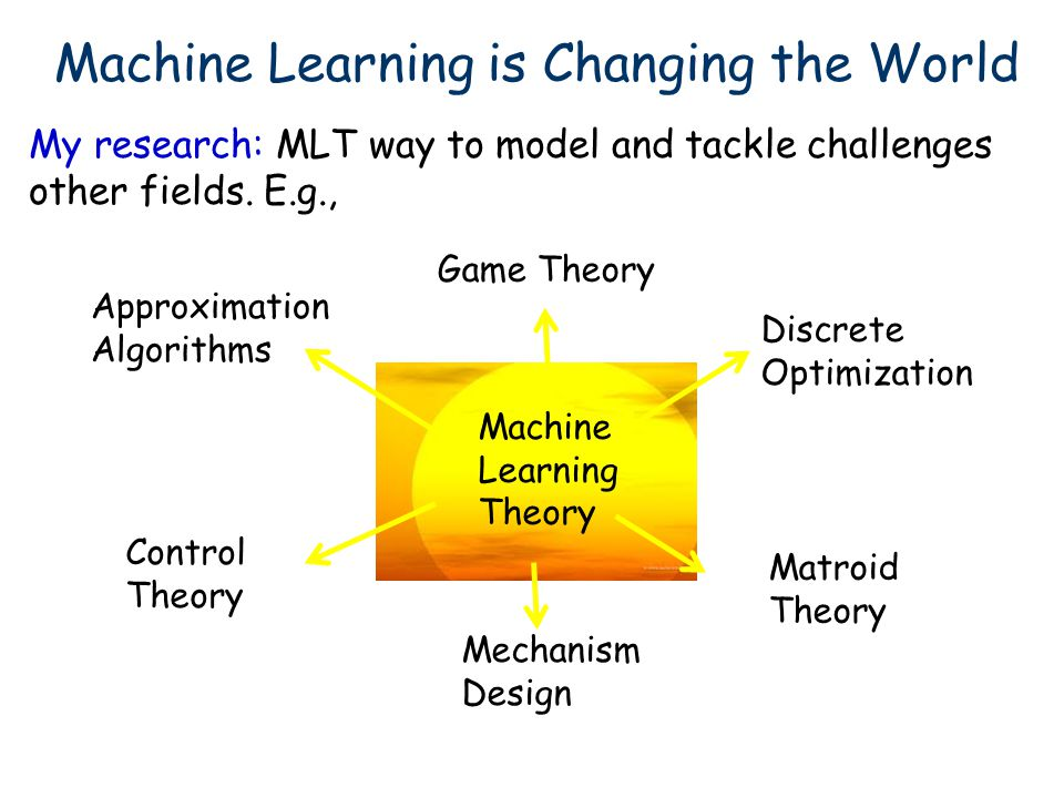 Machine Learning Lenses in Other Areas Outline of the talk Modern Learning Paradigms Interactive Learning Submodularity, implications to Matroid Theory, Algorithmic Game Theory, Optimization ; V Discussion, Other Exciting Directions