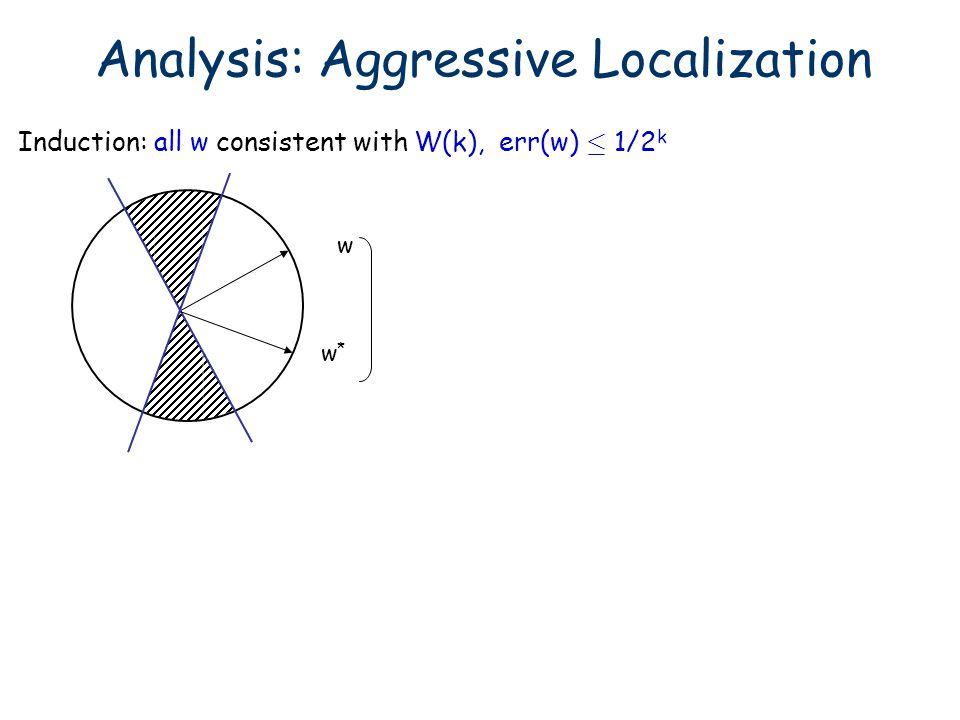 Analysis: Aggressive Localization Induction: all w consistent with W(k), err(w) · 1/2 k w k-1 w k-1 w*w* Suboptimal w k-1 w k-1 w*w*