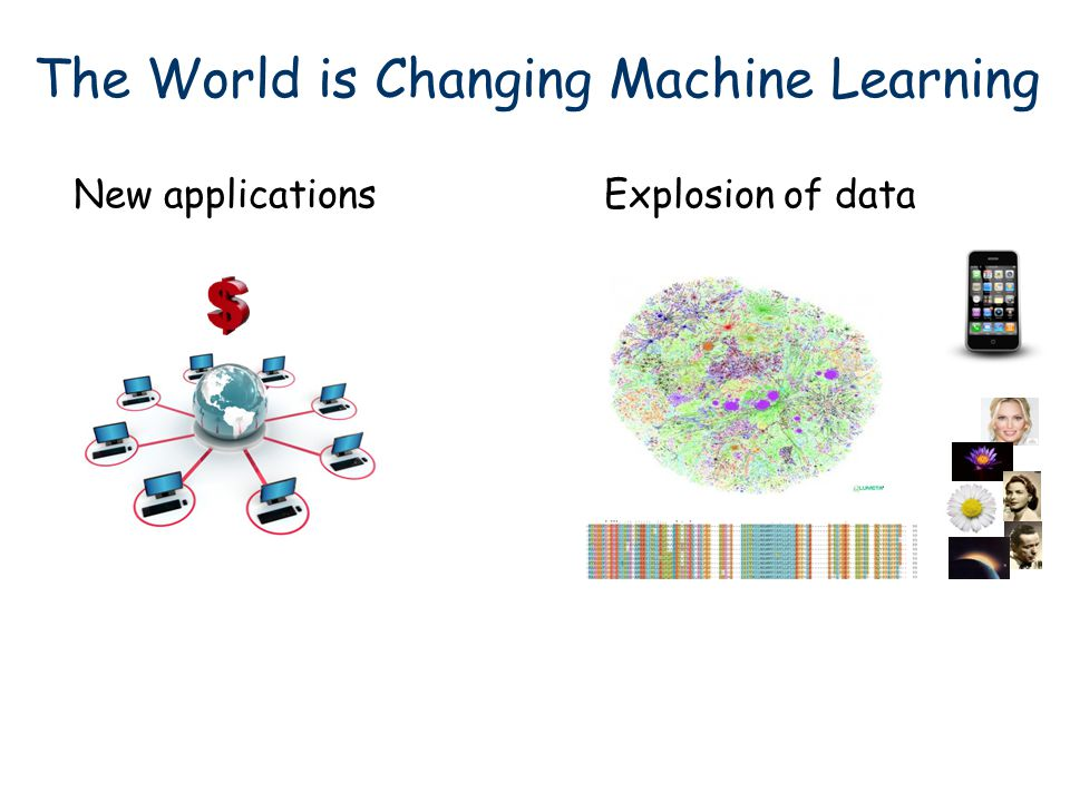 The World is Changing Machine Learning New applications Explosion of data