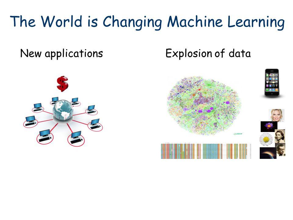 Modern applications: massive amounts of raw data.