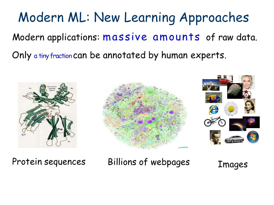 Modern applications: massive amounts of raw data. Only a tiny fraction can be annotated by human experts. Billions of webpages Images Protein sequence