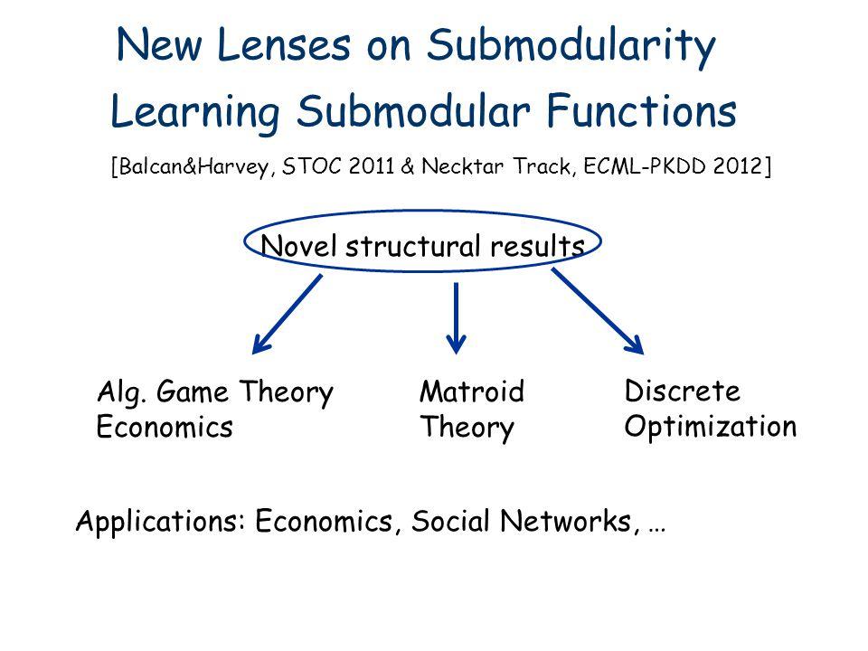 Submodular functions x S T x + + Large improvement Small improvement For T µ S, x S, f(T [ {x}) – f(T) ¸ f(S [ {x}) – f(S) V={1,2, …, n}; set-function f : 2 V .