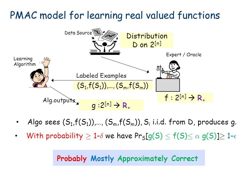Learning submodular functions [BH11] No algo can PMAC learn the class of submodular fns with approx.