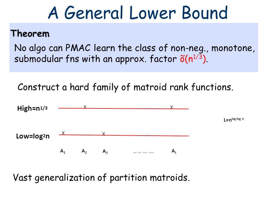 A General Lower Bound Construct a hard family of matroid rank functions. A1A1 A2A2 ALAL A3A3 X X X Low=log 2 n High=n 1/3 X … … …. …. L=n log log n No