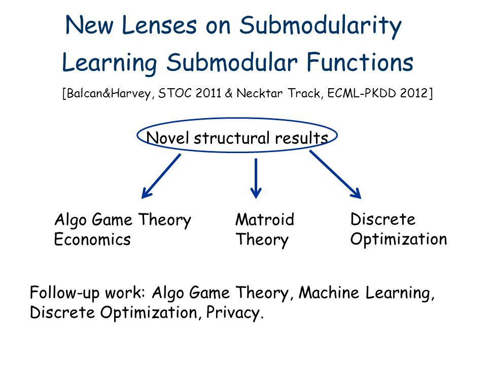 [Balcan&Harvey, STOC 2011 & Necktar Track, ECML-PKDD 2012] Novel structural results New Lenses on Submodularity Learning Submodular Functions Algo Gam
