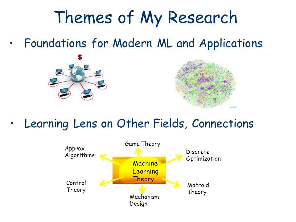 Foundations for Modern ML and Applications Themes of My Research Game Theory Approx. Algorithms Matroid Theory Machine Learning Theory Discrete Optimi