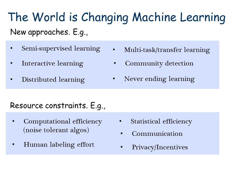 The World is Changing Machine Learning Resource constraints. E.g., Computational efficiency (noise tolerant algos) Communication Human labeling effort