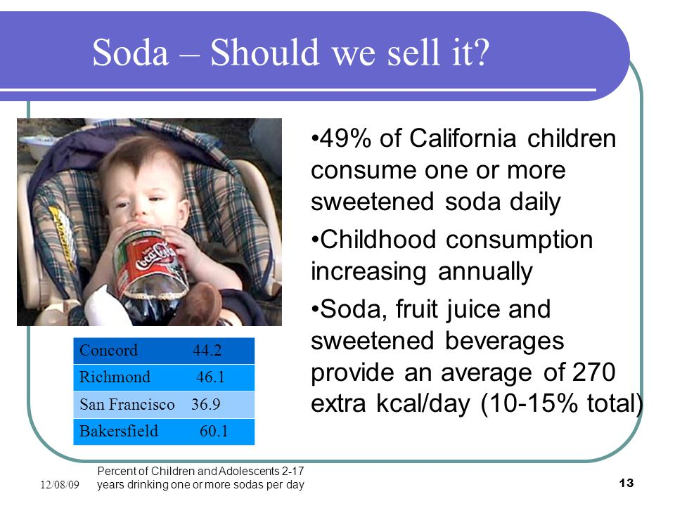 12/08/09 13 Soda – Should we sell it? Concord 44.2 Richmond 46.1 San Francisco 36.9 Bakersfield 60.1 49% of California children consume one or more sw