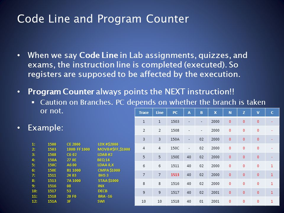 Code Line and Program Counter When we say Code Line in Lab assignments, quizzes, and exams, the instruction line is completed (executed). So registers