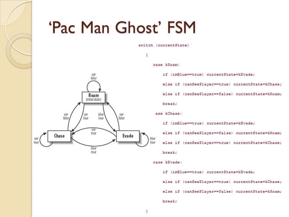 Pac Man Ghost FSM