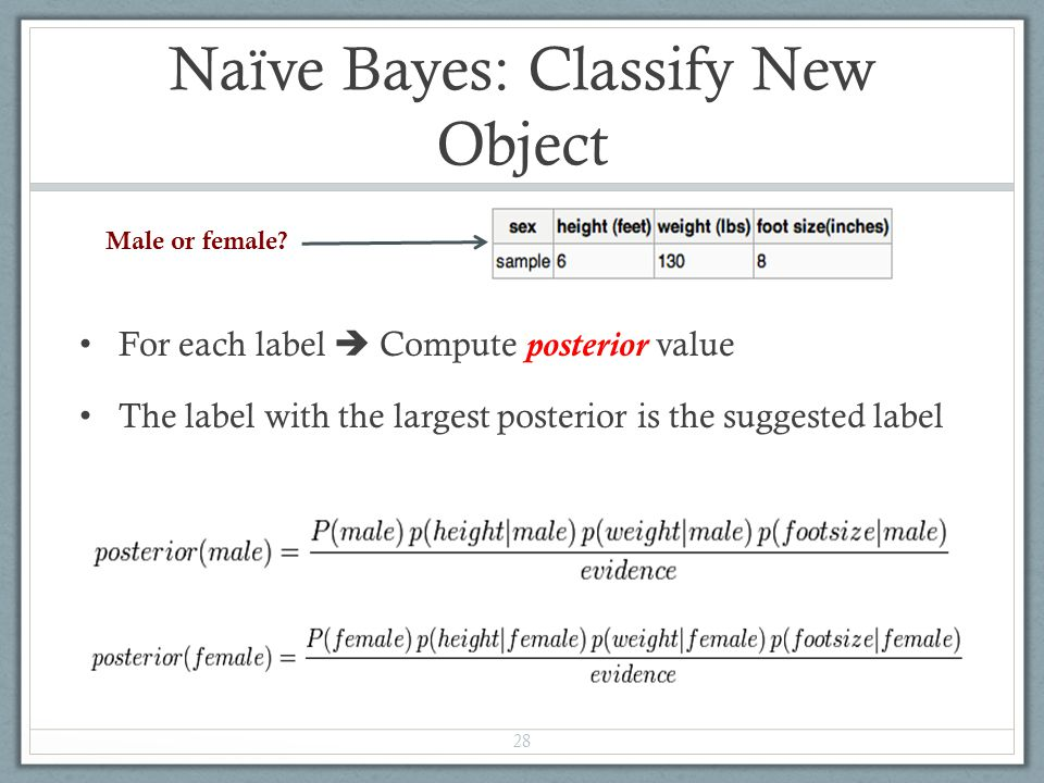 Naïve Bayes: Classify New Object For each label Compute posterior value The label with the largest posterior is the suggested label 28 Male or female?