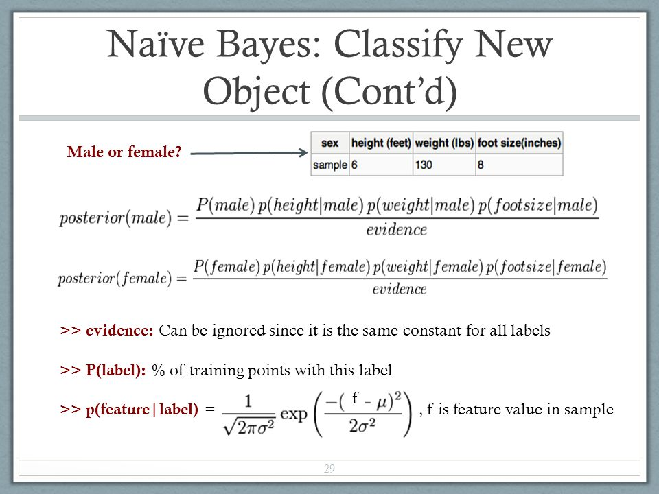 Naïve Bayes: Classify New Object (Contd) 29 Male or female? >> evidence: Can be ignored since it is the same constant for all labels >> P(label): % of