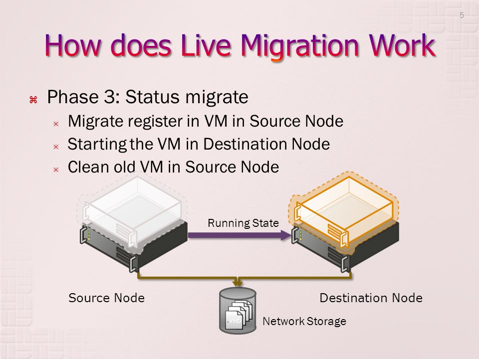 VM live migration realizes: Dynamic resource provisioning Load balancing But it imposes significant overheads that need to be considered and controlled.