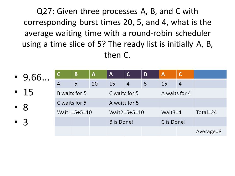 Q27: Given three processes A, B, and C with corresponding burst times 20, 5, and 4, what is the average waiting time with a round-robin scheduler using a time slice of 5.