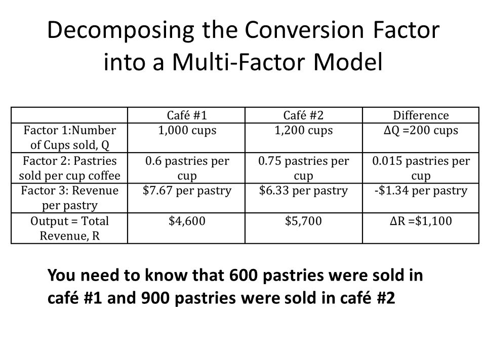 Decomposing the Conversion Factor into a Multi-Factor Model You need to know that 600 pastries were sold in café #1 and 900 pastries were sold in café #2