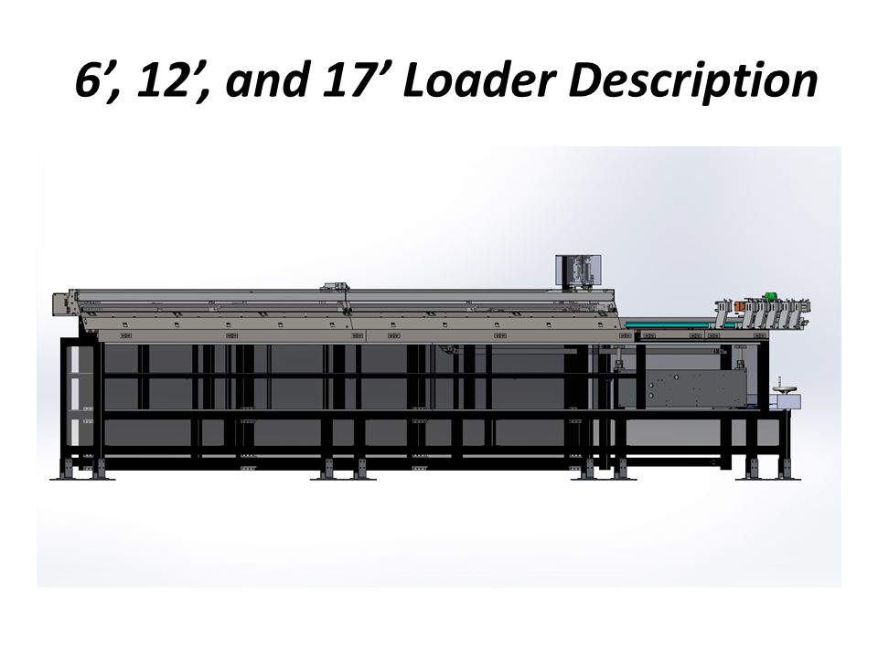 6, 12, and 17 Loader Description