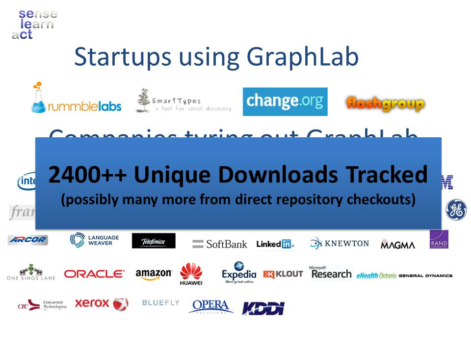 Companies tyring out GraphLab 2400++ Unique Downloads Tracked (possibly many more from direct repository checkouts) 2400++ Unique Downloads Tracked (p