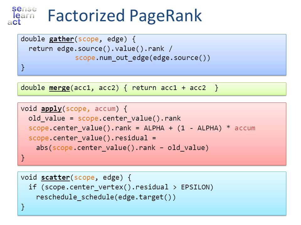 Factorized PageRank double gather(scope, edge) { return edge.source().value().rank / scope.num_out_edge(edge.source()) } double merge(acc1, acc2) { re
