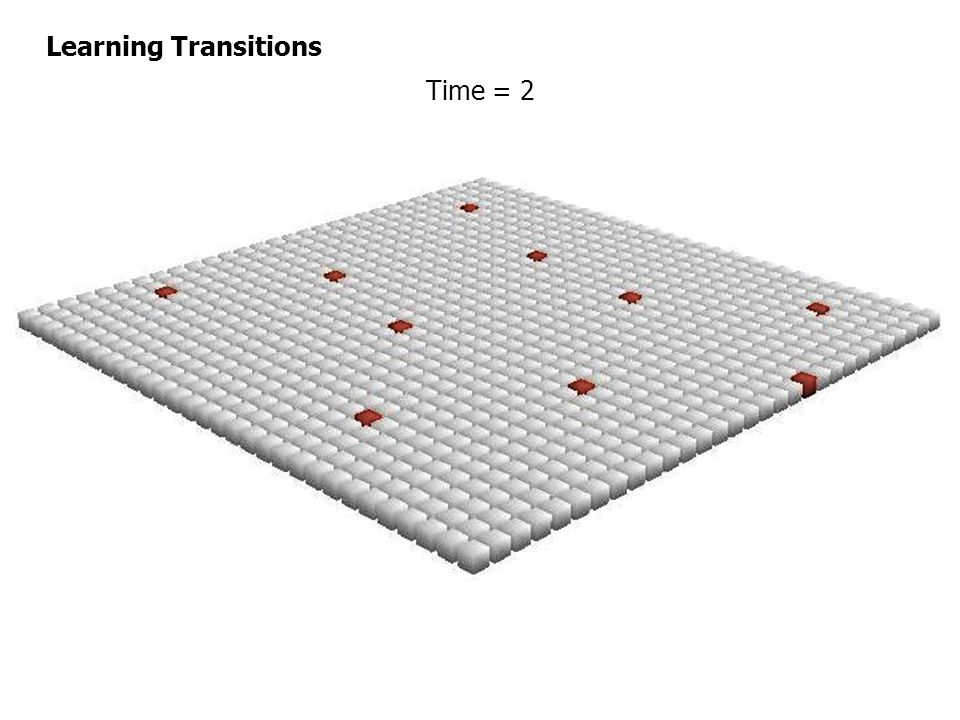 Time = 2 Learning Transitions