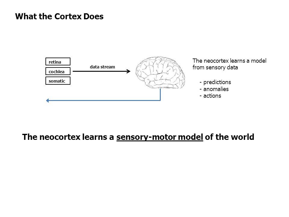 Application: CEPT Systems Document corpus (e.g.
