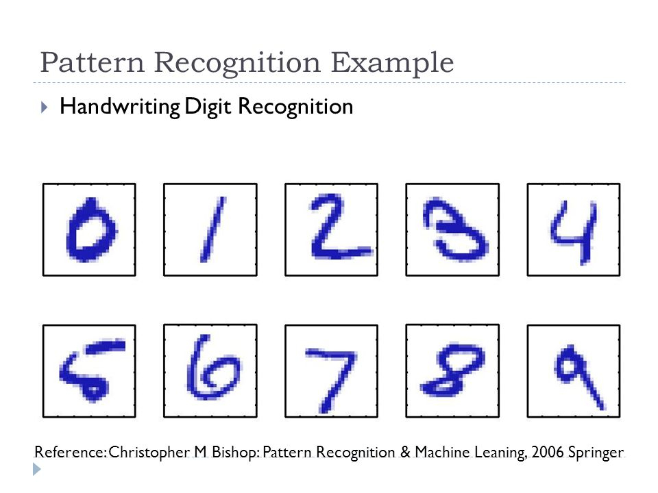 Pattern Recognition Example Handwriting Digit Recognition Reference: Christopher M Bishop: Pattern Recognition & Machine Leaning, 2006 Springer