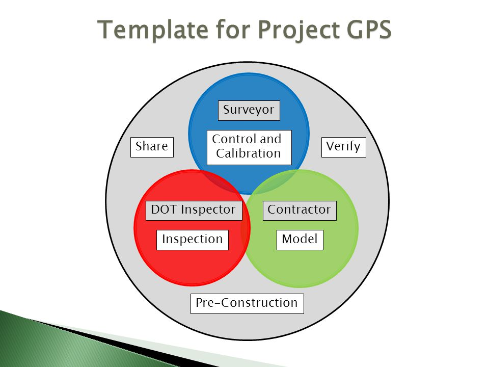 Surveyor Control and Calibration DOT Inspector Inspection Contractor Model Share Template for Project GPS Pre-Construction Verify