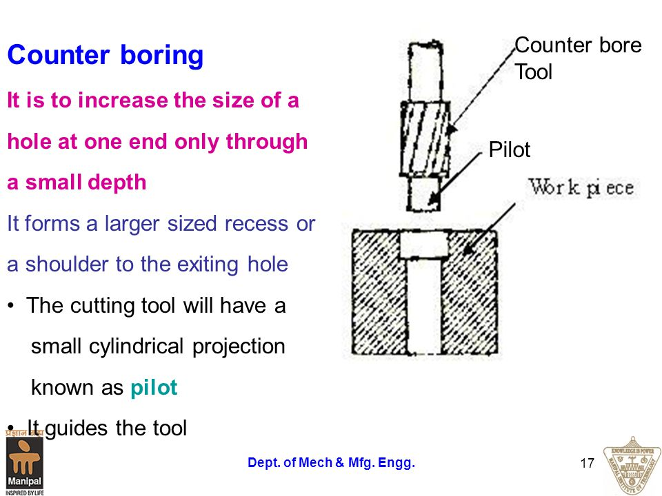 Dept. of Mech & Mfg. Engg. 17 Counter boring It is to increase the size of a hole at one end only through a small depth It forms a larger sized recess