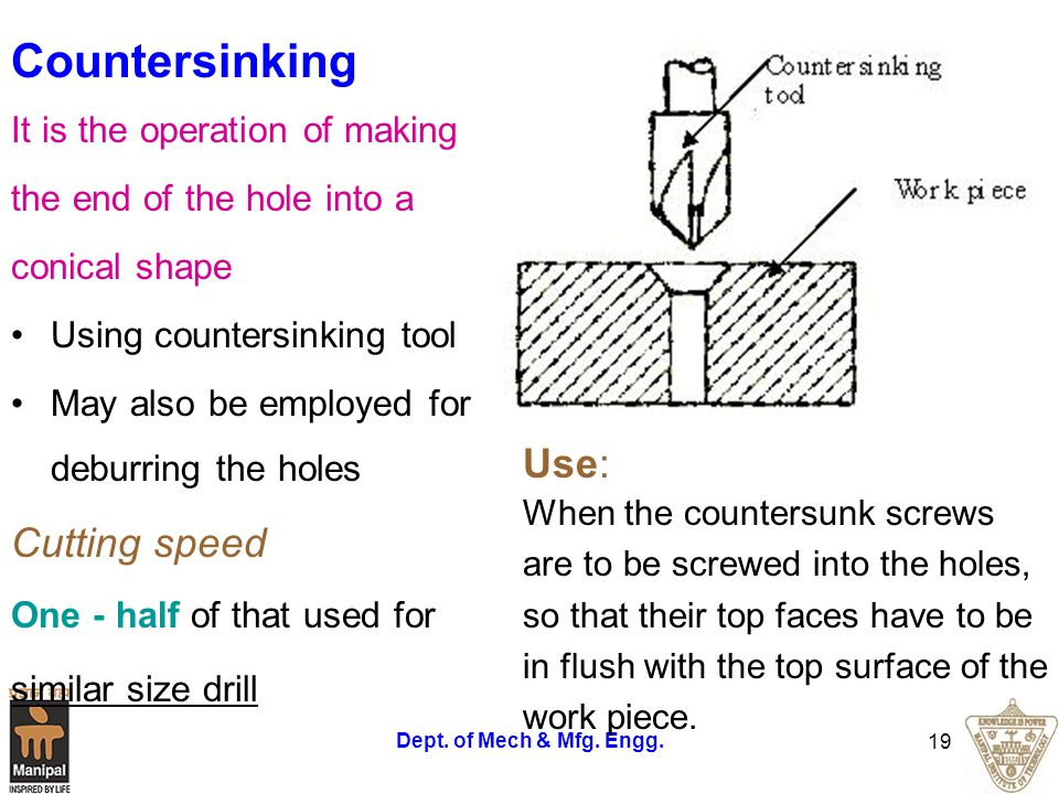 Dept. of Mech & Mfg. Engg. 19 Countersinking It is the operation of making the end of the hole into a conical shape Using countersinking tool May also