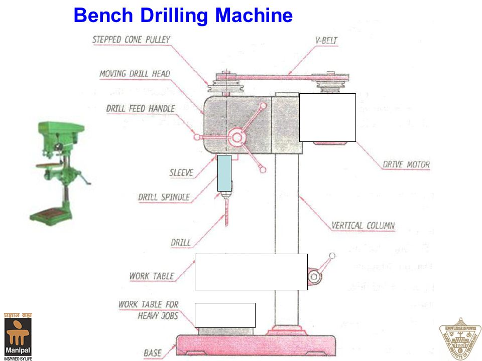 Generally, more metal can be removed for each cut than the conventional up milling.